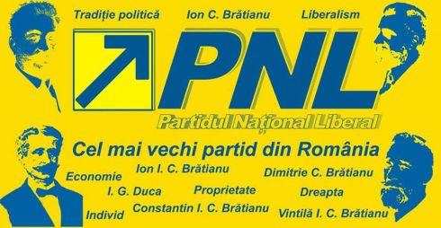 Cronologie PNL 1835 – 2018 | ALIANTA DREPTEI