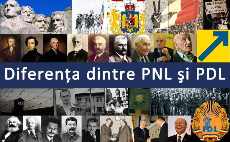 Diferenta intre PNL si PDL